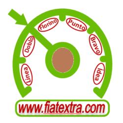 fiatextra.com